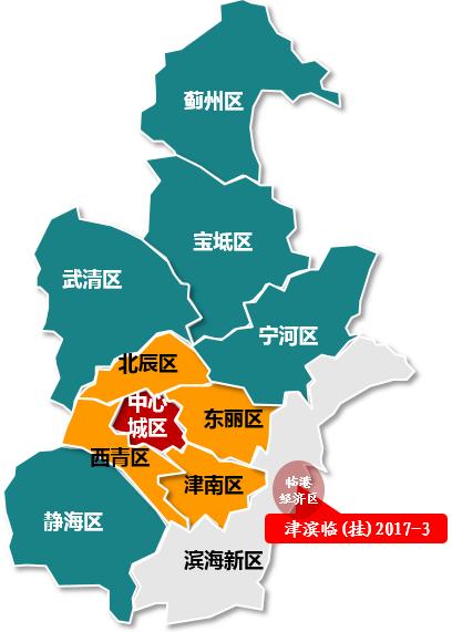 和衷共济,昌盛津门 ——和昌集团成功获取天津市滨海新区 临港经济区